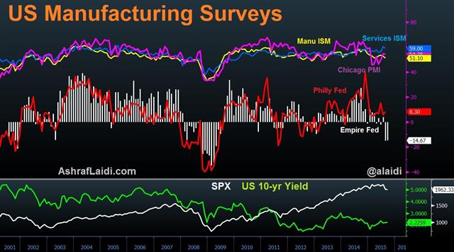 Philly fed manufacturing index belajar forex