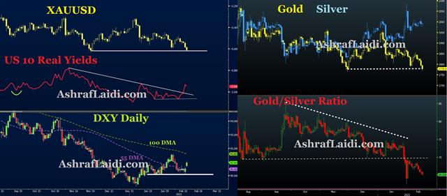 4 Helpful Charts - Gold Silver Real Usd Feb 17 2021 (Chart 1)