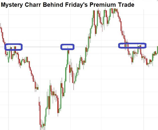 Dark Oil Reality Shadows Soaring NFP - Mystery Chart 3 Apr 2020 (Chart 1)