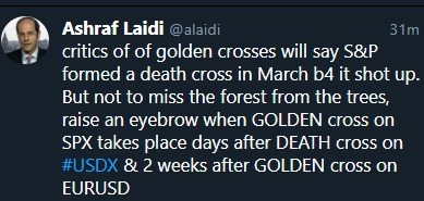 Bonds vs Tech & Golden/Death Crosses - Tweet Golden Cross (Chart 3)