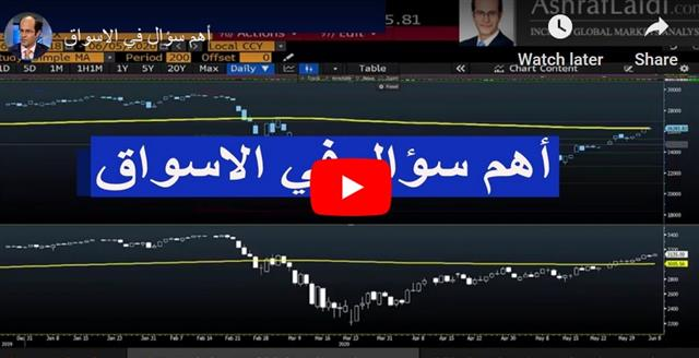 Stocks Jump, Yields Soar on Jobs, ECB, Corona Narrative - Video Arabic Jun 5 2020 (Chart 1)