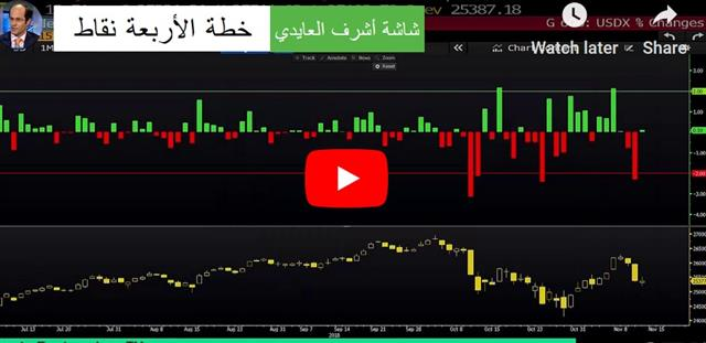 GBP Liquidity from Paliament - Video Arabic Nov 13 2018 (Chart 1)