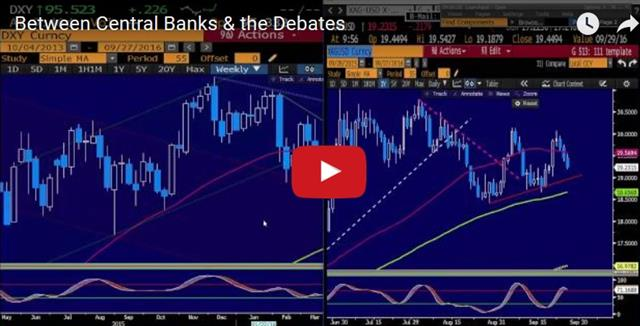OPEC Up To Tricks? - Videosnapshot Sep 27 2016 (Chart 1)