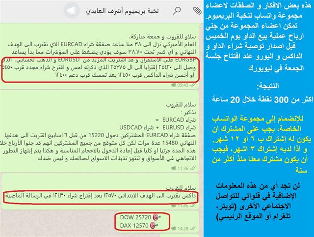 Bonds vs Tech & Golden/Death Crosses - Whatsapp Arabic Jul 10 2020 (Chart 2)